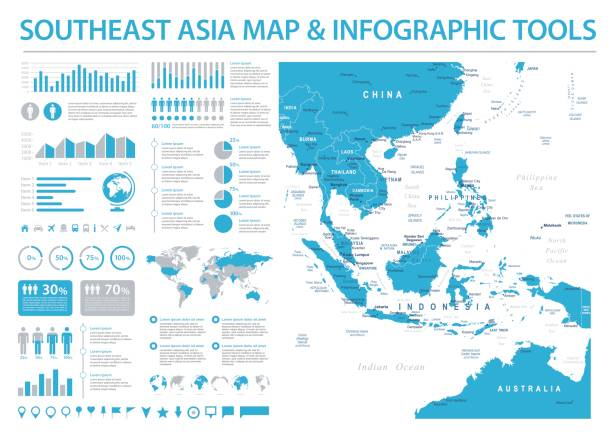 Best Southeast Asia Illustrations, Royalty-Free Vector Graphics & Clip Art