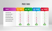 Soy nut, Approved checklist and Money diagram icons simple set. Pricing table, price list. Line graph sign. Vegetarian food, Accepted message, Currency diagram. Business set. Vector