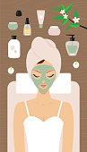 Woman in a spa salon having a facial mask.