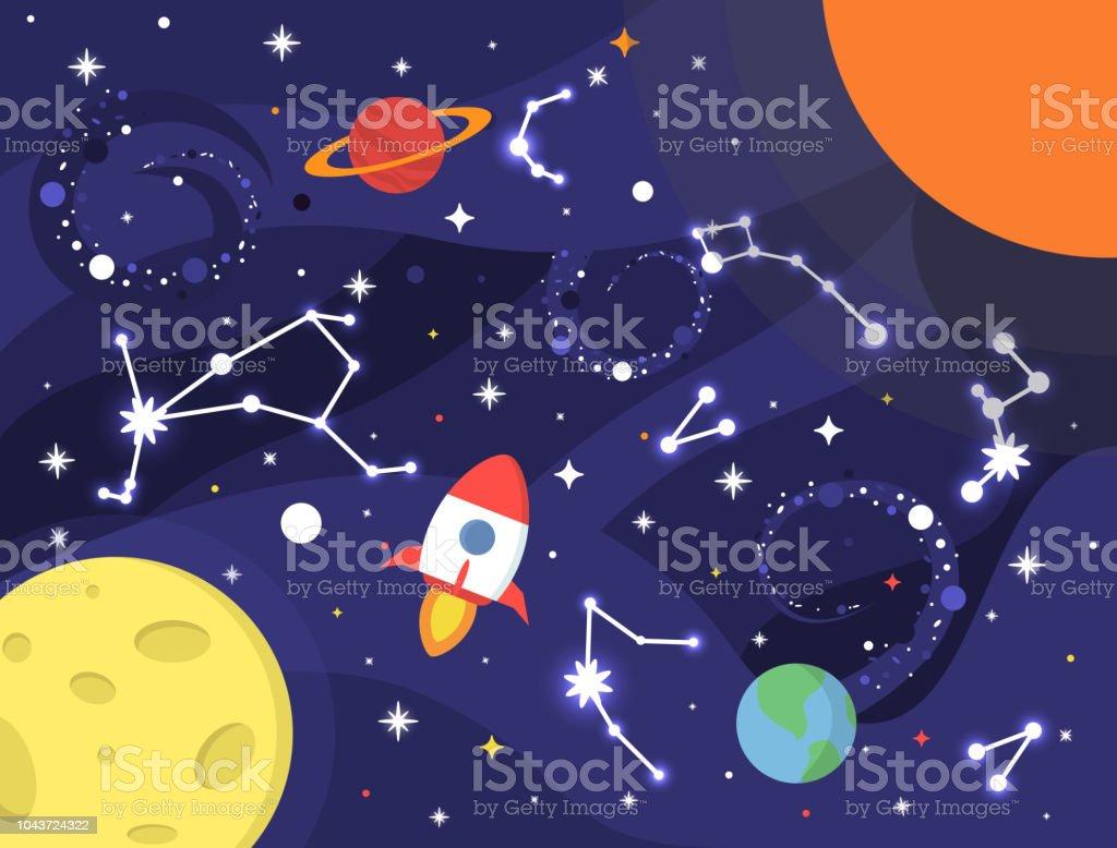 Uzay Arka Plan Ile Bulutsusu Gezegenler Yıldızlar Samanyolu