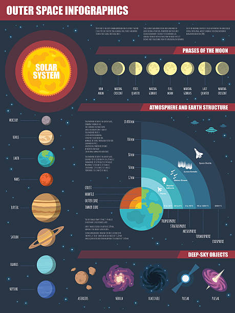 Space infographic vector art illustration