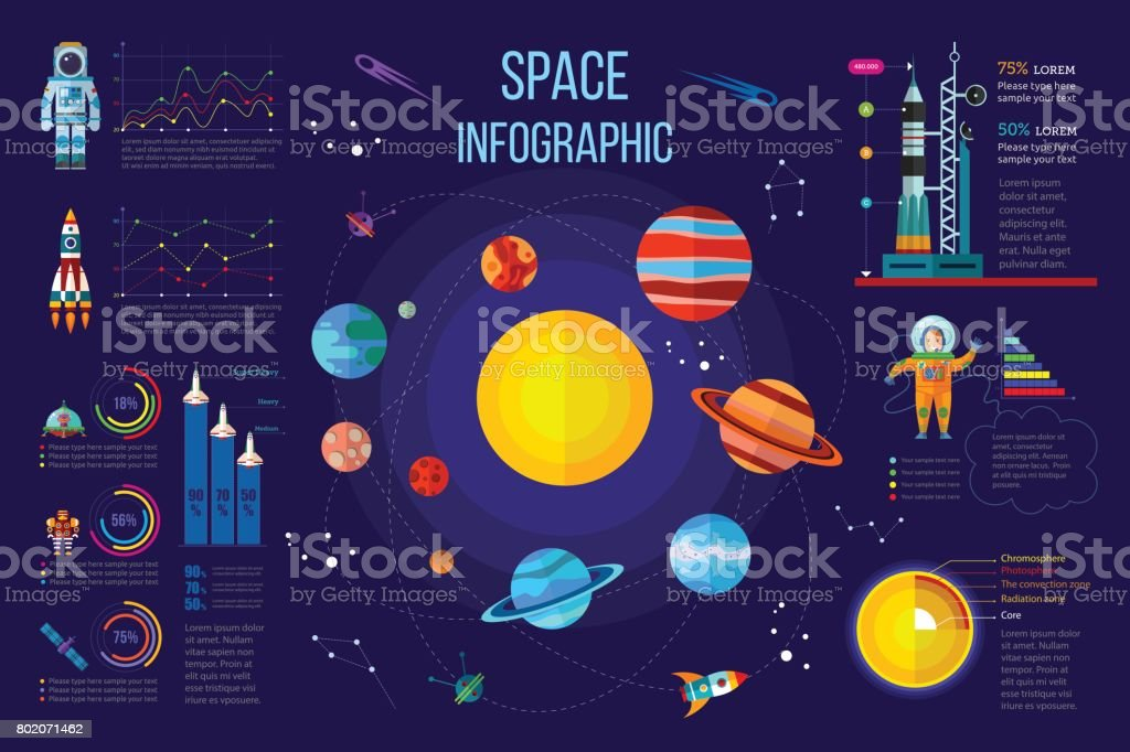 Infografía de espacio - ilustración de arte vectorial
