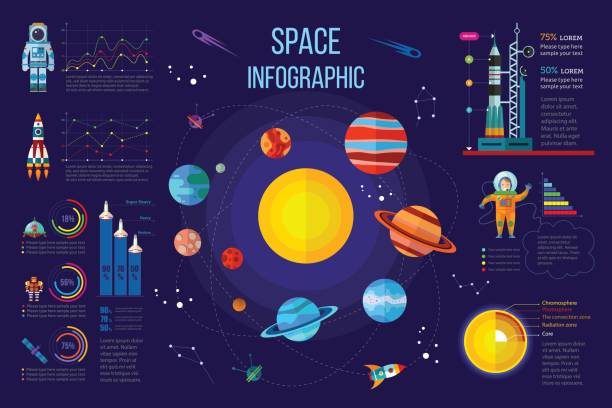 space infographic - space exploration stock illustrations, clip art, cartoons, & icons