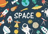 Space Objects Background