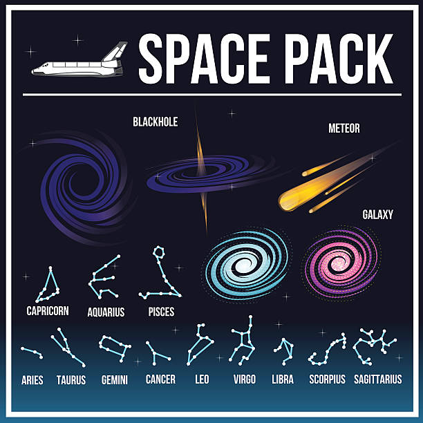 Spacepack03 space pack infographic black hole stock illustrations