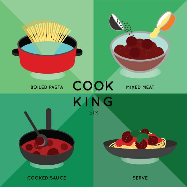 stockillustraties, clipart, cartoons en iconen met koning zes koken spaghetti vlees bal - meat pan