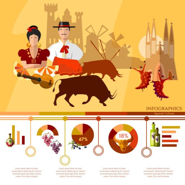 stockillustraties, clipart, cartoons en iconen met spanje infographics concept, tradities en cultuur spaanse, attracties mensen vector - castagnetten