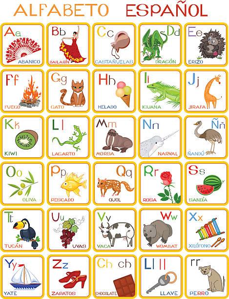 stockillustraties, clipart, cartoons en iconen met spanish alphabet - castagnetten