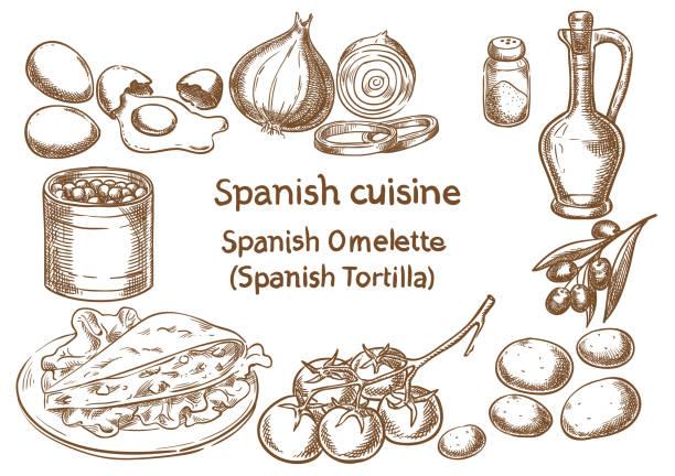 die spanische küche. spanische omelette (tortilla) zutaten vektor-skizze. - tortillas stock-grafiken, -clipart, -cartoons und -symbole