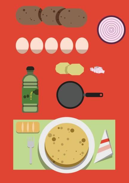 spanisches omelett zutaten - tortillas stock-grafiken, -clipart, -cartoons und -symbole