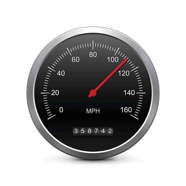 Speedometer gauge on a white background Speedometer Icon on white background. speedometer stock illustrations