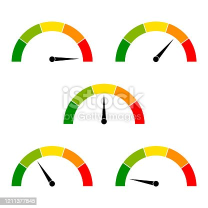 Speedometer icons with arrows. Dashboard with green, yellow, red indicators. Gauge elements of tachometer. Low, medium, high and risk levels. Scale score of speed, performance and rating power. Vector