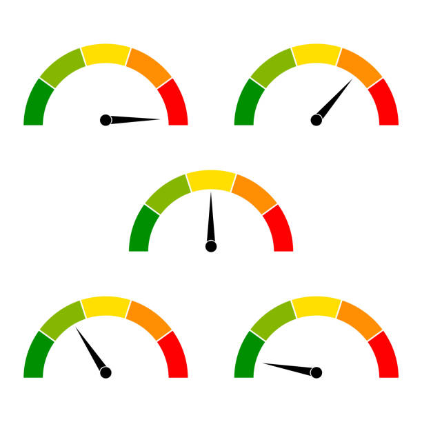 Speedometer icon with arrow. Dashboard with green, yellow, red indicators. Gauge elements of tachometer. Low, medium, high and risk levels. Scale score of speed, performance and rating power. Vector. Speedometer icons with arrows. Dashboard with green, yellow, red indicators. Gauge elements of tachometer. Low, medium, high and risk levels. Scale score of speed, performance and rating power. Vector dial stock illustrations
