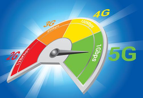 5G speedometer