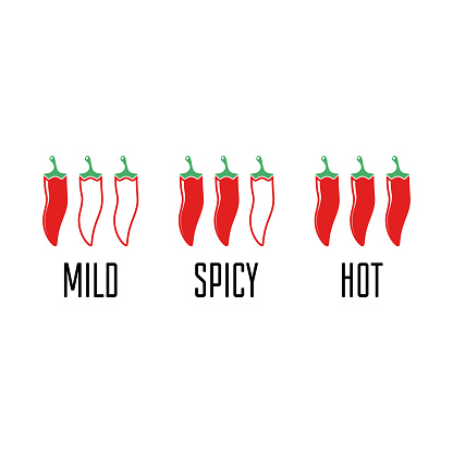 Spicy chili pepper level labels.