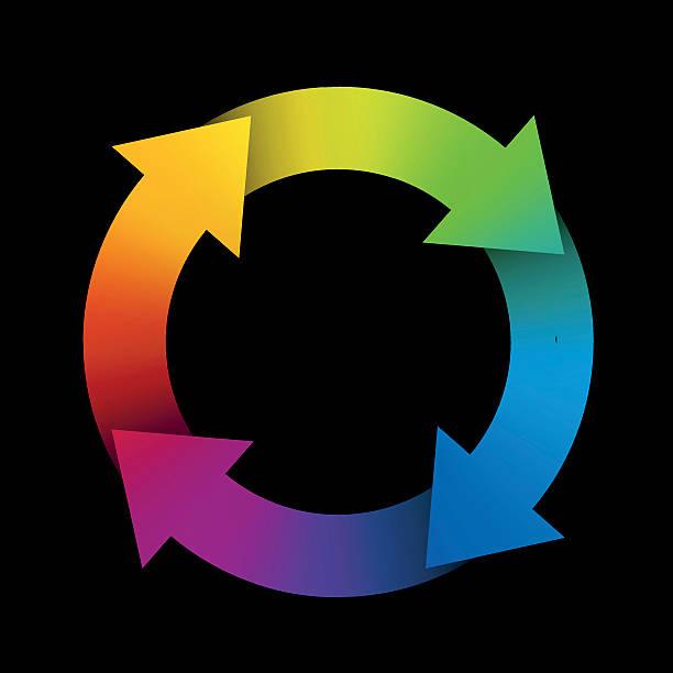 bildbanksillustrationer, clip art samt tecknat material och ikoner med spinning arrows rainbow gradient black - wheel black background