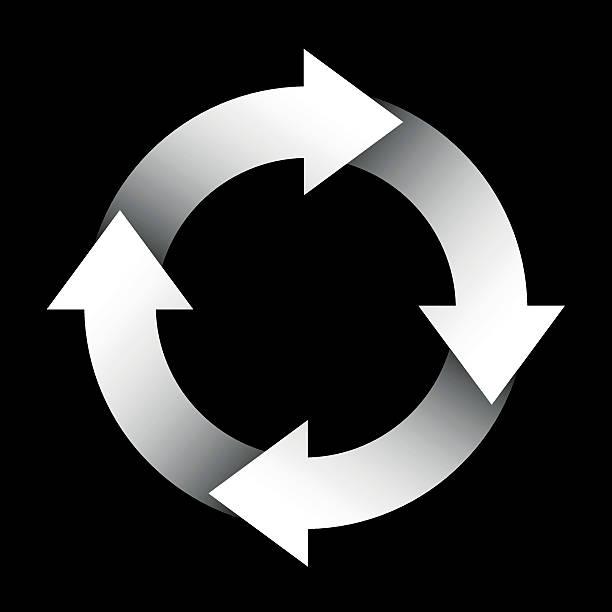 bildbanksillustrationer, clip art samt tecknat material och ikoner med spinning arrows white circle - wheel black background