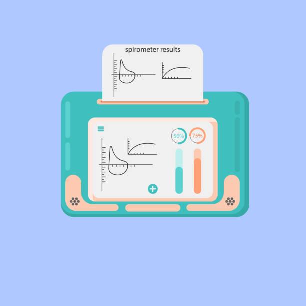 Spirometer medizinische Geräte. Das Gerät bestimmt das Volumen der Lunge. Vektor-flach-Symbol – Vektorgrafik