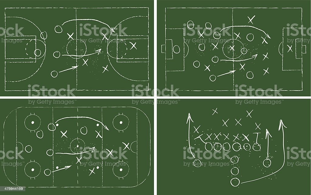 Sport plays over green chalkboards