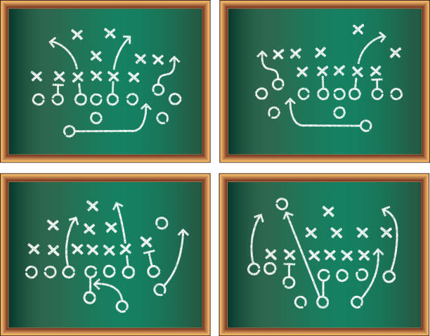 """Sports Game Plan on Blackboard Sports Game plan on blackboard. This royalty free vector illustration features a green chalkboard with wooden frame. It has chalk diagram of a game plan with arrows, cross and """"O"""" signs. It's ideal for football and sports graphics and can be used in apps and in web interface design.  american football league stock illustrations"""