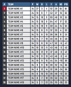 soccer or football league table, sports tournament table