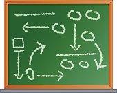 Sports Tactics on Chalkboard