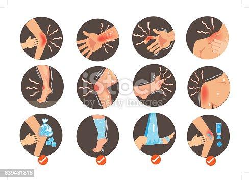 Symptom of Sprains and Strains First Aid.