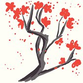 Spring blossoms background -  japanese symbol