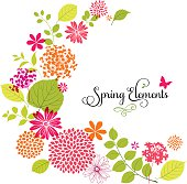 """Vector illustration with a spring-themed illustration design.  The image uses a combination of leaves and flowers in a """"C"""" shape to create a partial border.  There is a placeholder text on the center right side of the image in cursive black.  The text has a pink butterfly on its upper right corner.  The bottom left section of the image is filled by large pink flowers made from multiple metals.  To its upper left and left are a pink flower and an orange flower with many petals.  A large green leaf is in the center left portion of the image."""