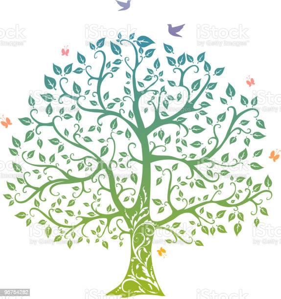 Spring tree vector id95754282?b=1&k=6&m=95754282&s=612x612&h=u1rlt2nwl96nwive90oy3hxjbepgpxyo37u f5sncga=