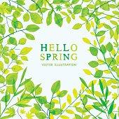 Spring watercolor frame