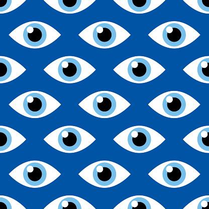 Spy Eye Pattern