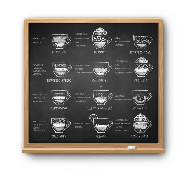 Square chalkboard with coffee recipes Vector illustration of square chalkboard with chalk drawn coffee recipes isolated with shadow on white background. irish coffee stock illustrations