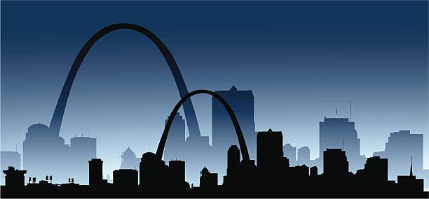st louis skyline with the gateway arch - st louis 幅插畫檔、美工圖案、卡通及圖標