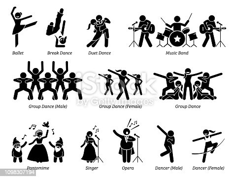 Pictogram depicts ballet, dancers, music band, pantomime, and singers.