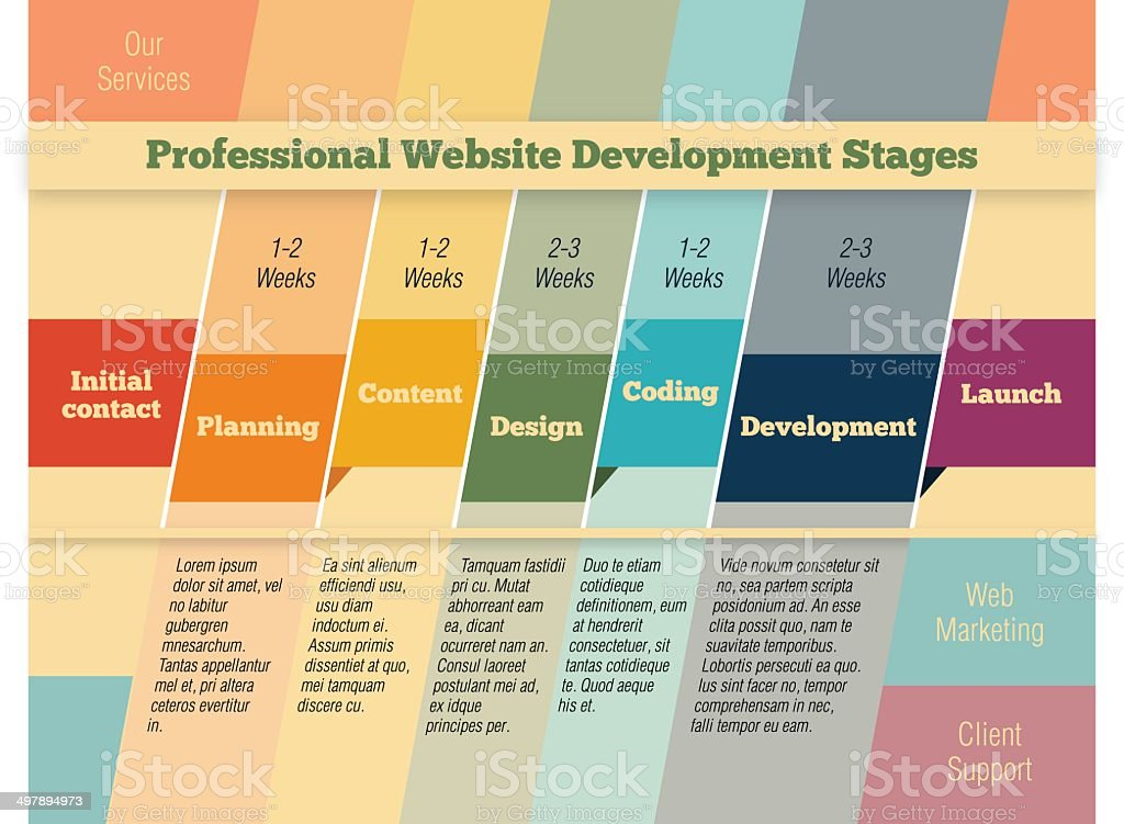 website project plan template