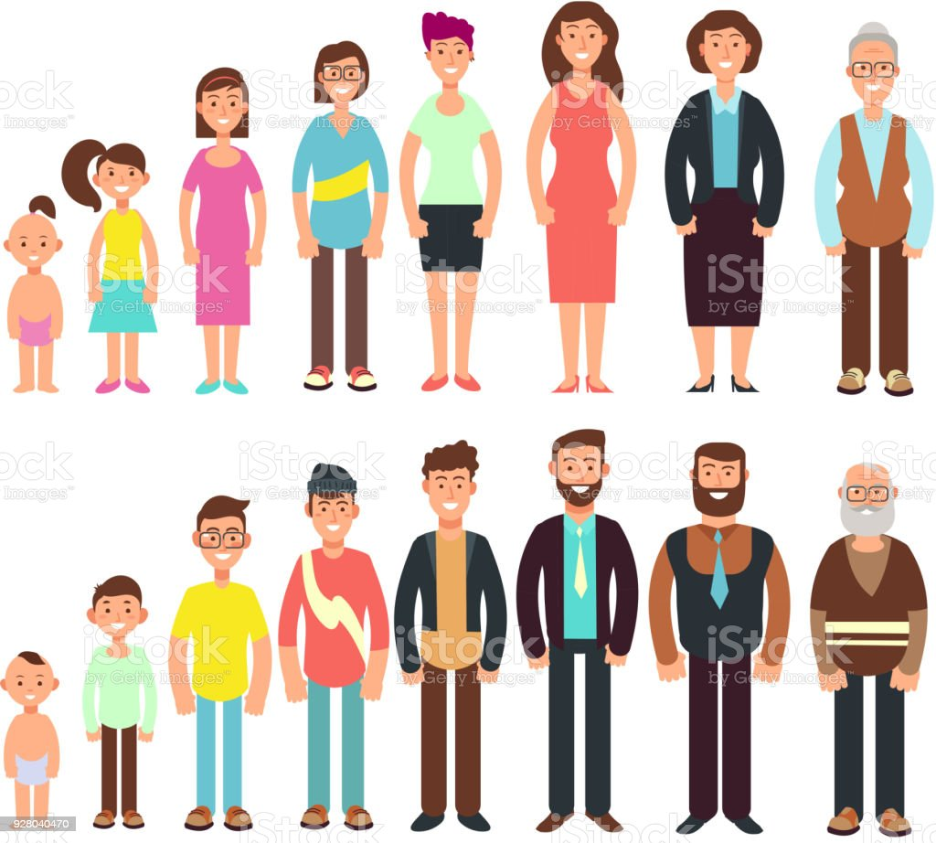 Stages of growth people. Children, teenager, adult, old man and woman vector characters set vector art illustration