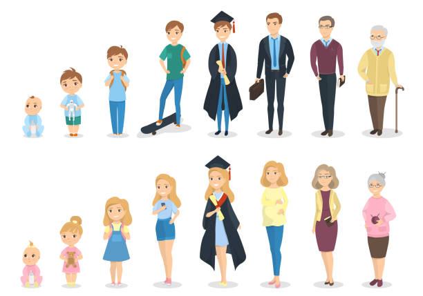 stockillustraties, clipart, cartoons en iconen met stadia van groei. - schoolmeisje