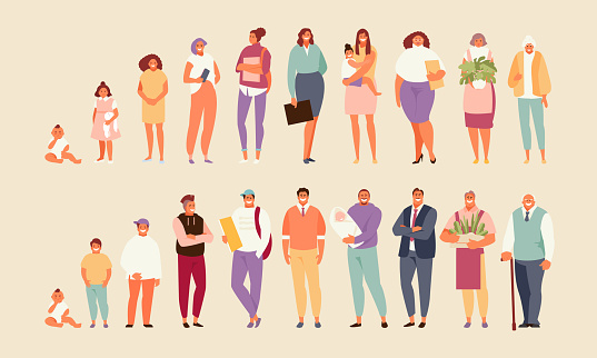 Group of people of different ages. Stages of the life cycle and aging. Children, youth, mature and old characters vector