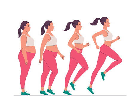Stages of weight loss for a woman.