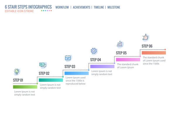 階段ステップ、達成ラダー、タイムラインインフォグラフィックステンプレート、起動レベル。ビジネスリーダーシップ、6つのプロセスステップ、編集可能なストロークの概念 - ステップ点のイラスト素材/クリップアート素材/マンガ素材/アイコン素材
