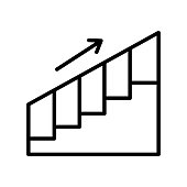 Stairs icon vector sign and symbol isolated on white background, Stairs logo concept