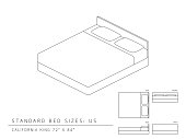 Standard bed sizes of us (United States of America) California King size 72 x 84 inches perspective 3d with dimension top front side and back view illustration outline set black and white color