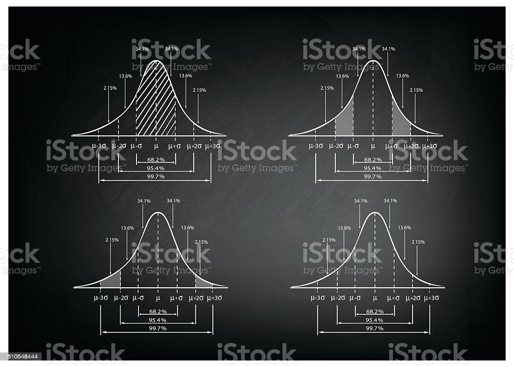 Standard Deviation Diagram Graph on Black Chalkboard Background vector art illustration