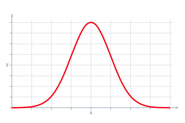 Standard normal distribution, also Gaussian distribution or bell curve vector art illustration