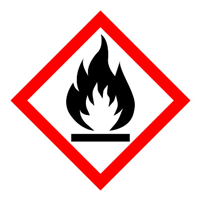 Standard Pictogam of Flammable Symbol, Warning sign of Globally Harmonized System (GHS).