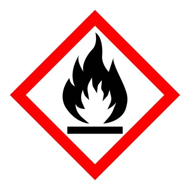 bildbanksillustrationer, clip art samt tecknat material och ikoner med standard pictogam för brandfarliga symbol, varningsskylt av globalt harmoniserade systemet (ghs) - fire alarm