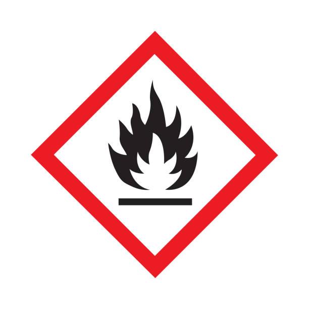 ilustrações de stock, clip art, desenhos animados e ícones de standard pictogam of flammable symbol, warning sign of globally harmonized system (ghs) - inflamável
