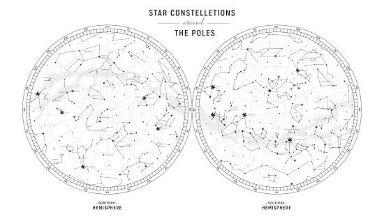Star constellations around the poles.