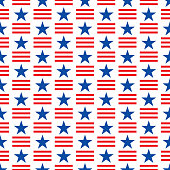 Vector illustration of blue stars and red stripes against a white background in a repeating pattern.